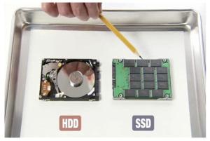 Переход с HDD на SSD
