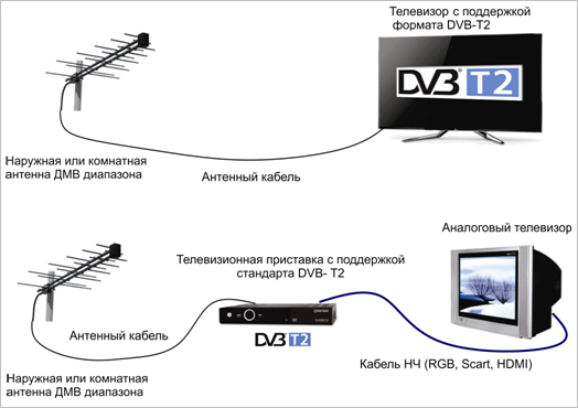 Схема подключения цифрового