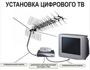 ustanovka-cifrovogo-televideniya_krd